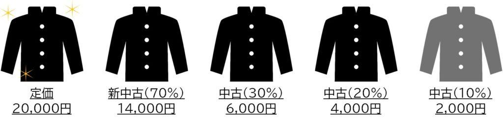 学生服リユース さくらや 東浦和店